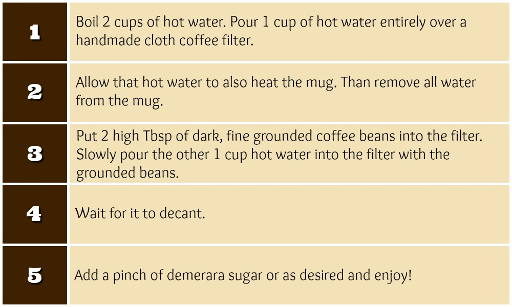 atasteofhome-co-bisas-coffee-recipe-directions-template