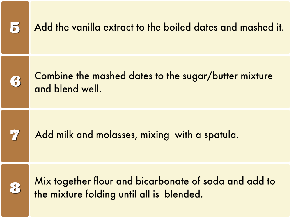 atasteofhome-co-directions-for-cake-batter-2